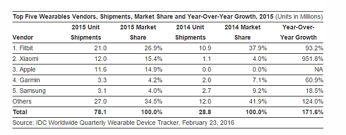 Wearable-Device-Market-2[1]