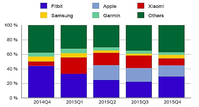 Wearable-Device-Market[1]