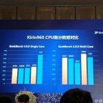 benchmark-tests-show-the-kirin-960-scoring-high-among-its-rivals111