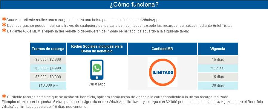 6d6f3f51a55 Entel comienza a ofrecer WhatsApp ilimitado para sus clientes prepago