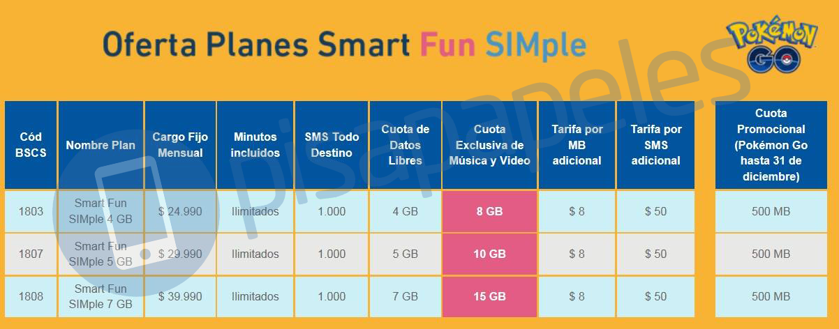 entel-smart-fun-simple
