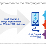 snapdragon 835 quick charge 4.0
