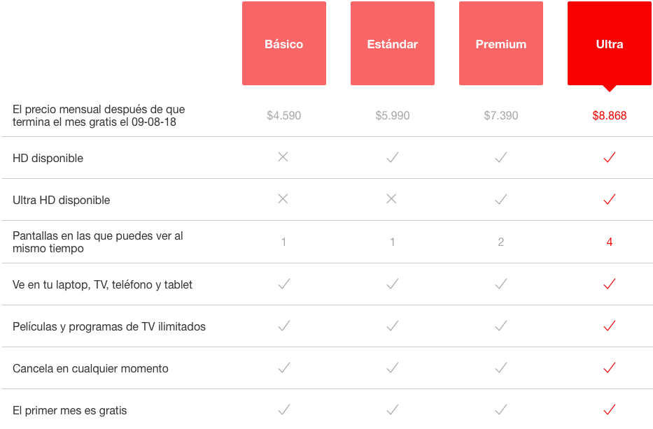Netflix Ultra trae grandes cambios para México
