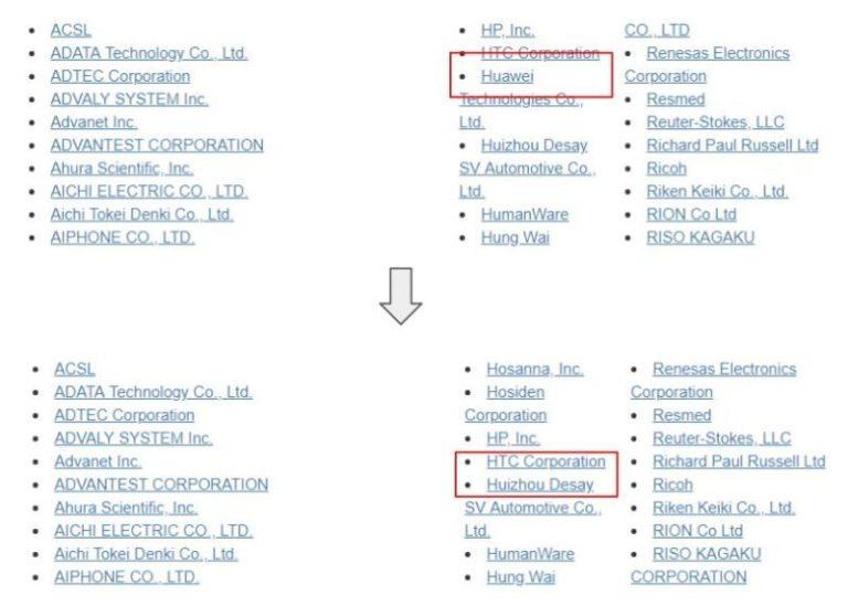 Huawei retirado de la asociación SD
