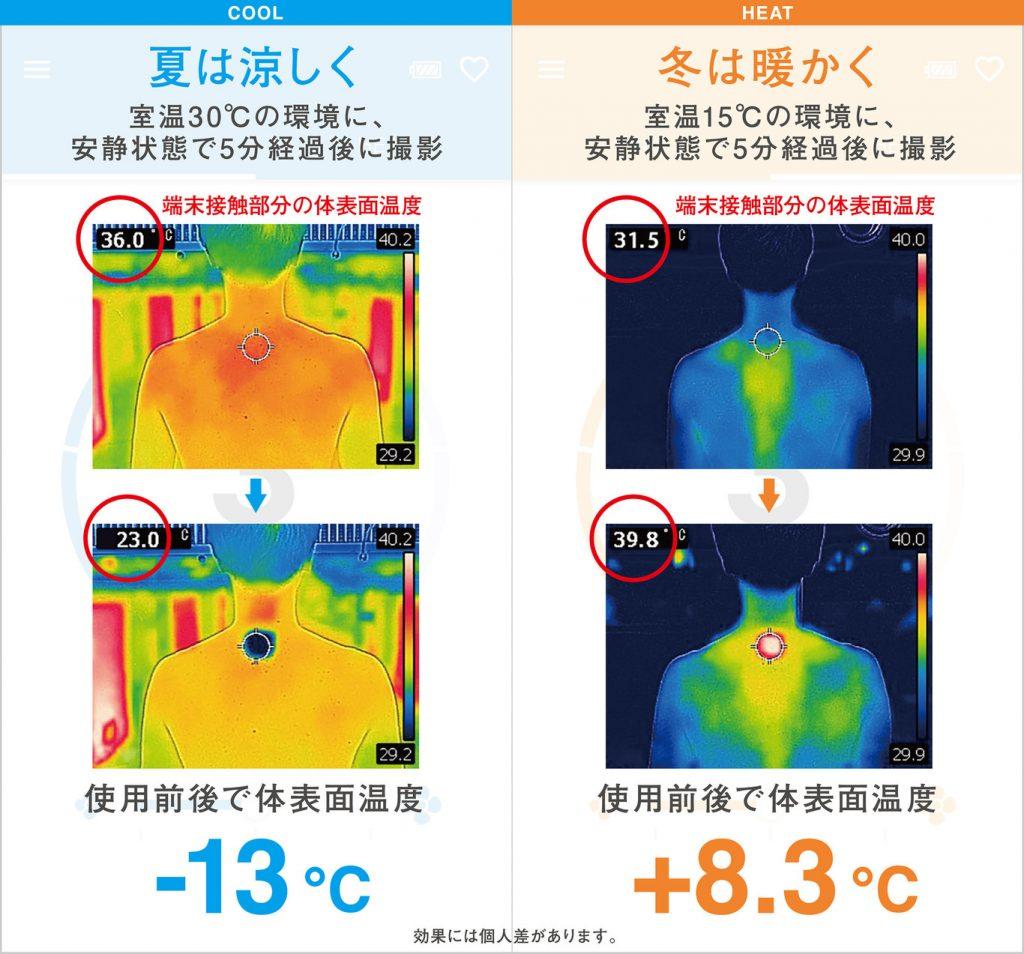 Así es el aire acondicionado personal de Sony — Reon Pocket